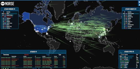 Norse IPViking Map
